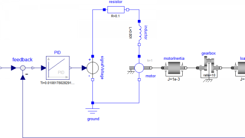 Getting more from simulation – Part 3 Component orientated modelling versus block diagram modelling
