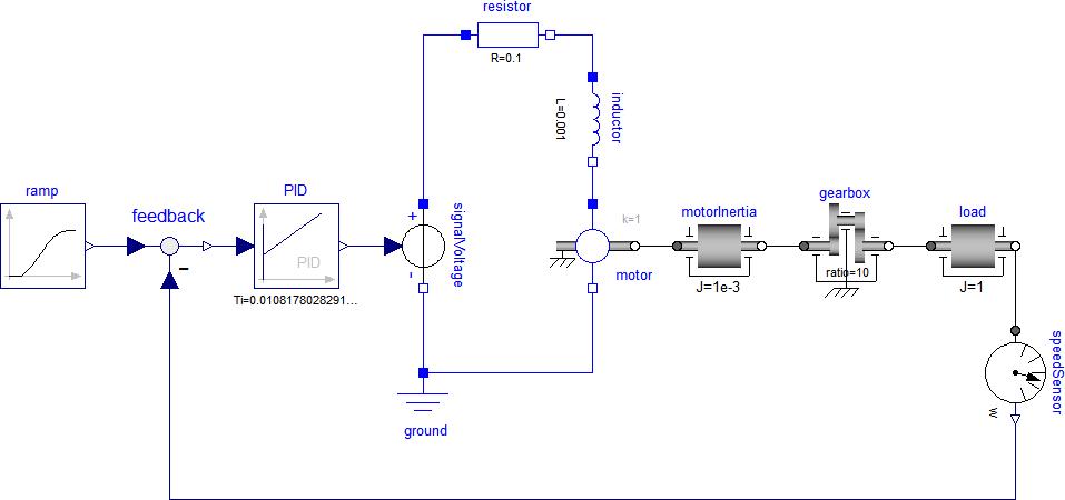 Dymola comparison 1
