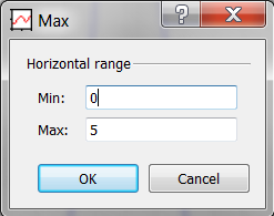 Dialog box for Max signal operator