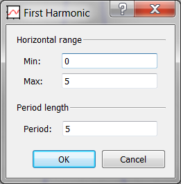 Dialog box for First Harmonic signal operator