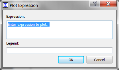 Dialog box for Plot Expression invoked without signal