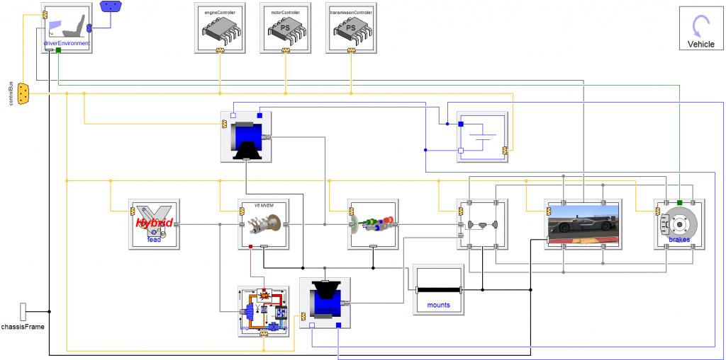 LMP diagram layer