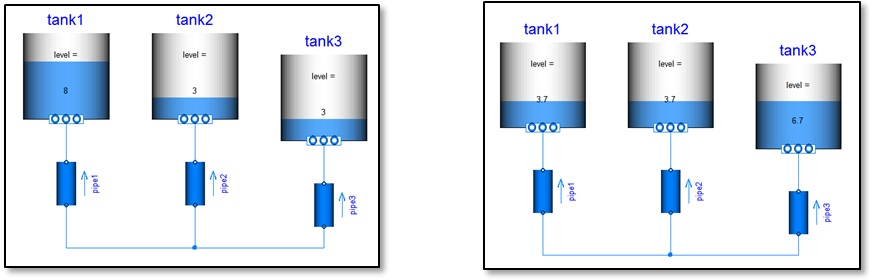 Figure 1. Tank fill extent dependant on fluid level_NV