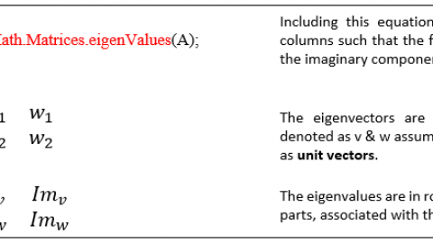 Using the Onboard Eigenvalue Function
