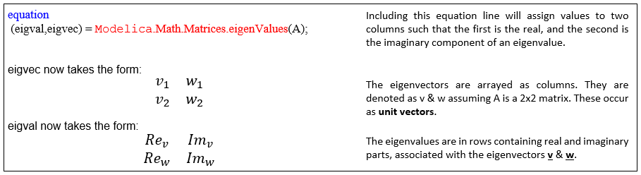 Figure 1_Using the eigenvector function to obtain eigenvectors and associated eigenvalues_2