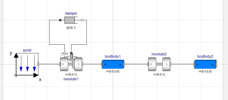 Figure 4 - Diagram Layer of Double Pendulum_1