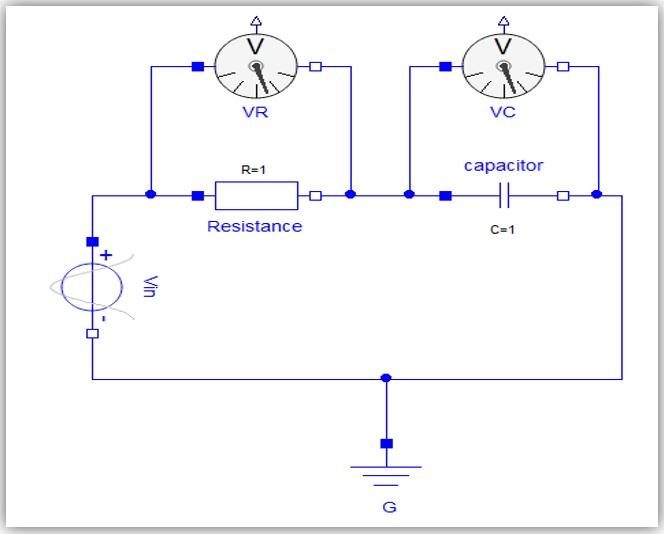 Figure 2 a