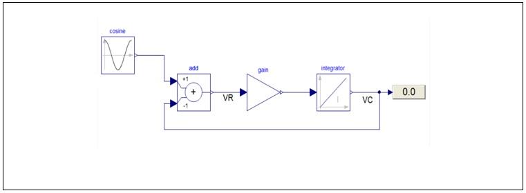 Figure 2 b