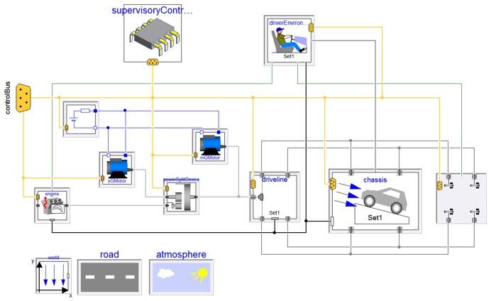 Figure 4.HybridElectricCarwithPowerSplitConfiguration