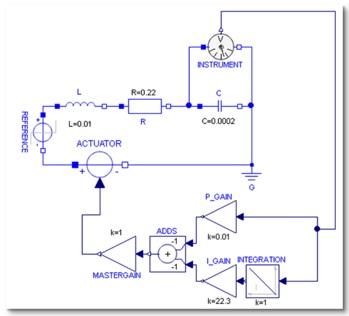 Figure 9.New