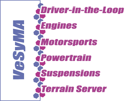 VeSyMA - Vehicle Systems Modelling and Analysis