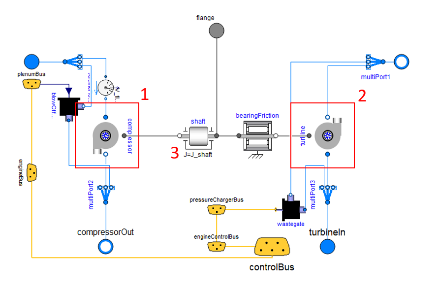 Using Dymola for the modelling of fluid machinery: the example of a turbocharger