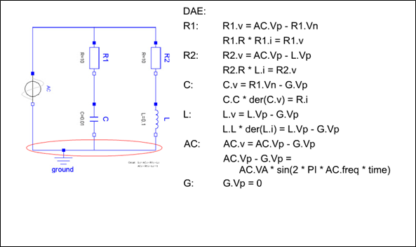 Block diagram of circuit model with flat Modelica code