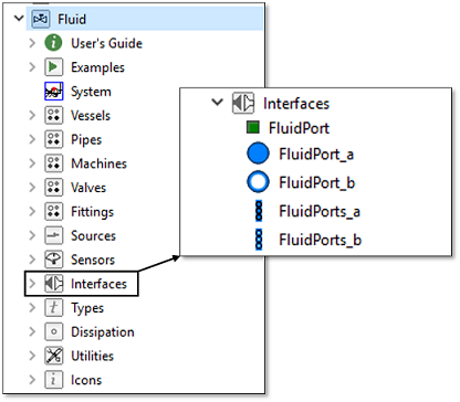 Fluid connectors in Modelica Standard Library