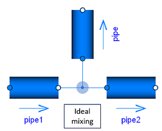 Example of a connection point with ideal mixing and mass and energy balance