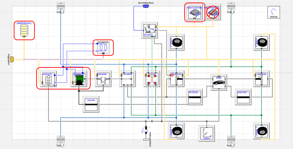 Vehicle Demos RWDElectric vehicle model diagram