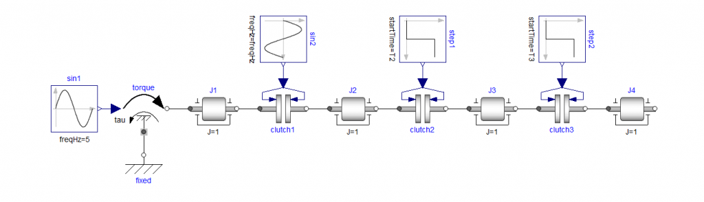 Coupled Clutches demo from the Modelica Standard Library includes events