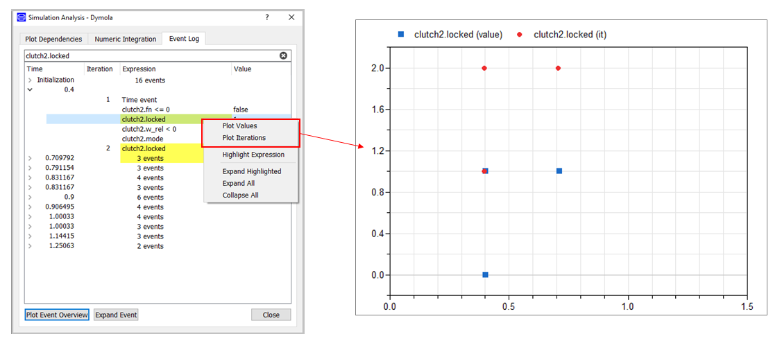Event Value and Iteration Number Plot for Coupled Clutches