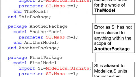 Import your way to more lean Modelica code