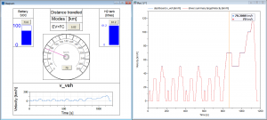Figure 2 – A screenshot of VeSyMA_Dashboard animation video.