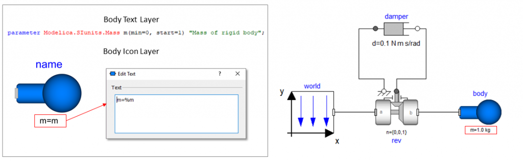 Displaying variables in the diagram layer with their units