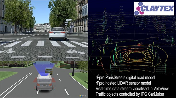 Screenshots from rFpro (top left), IPG Carmaker (bottom left) and Veloview (right) showing a sensor model working in rFpro with traffic and vehicle physics