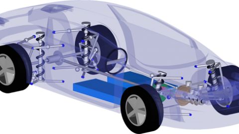 The importance of vehicle dynamics for ADAS and Autonomous Vehicle testing