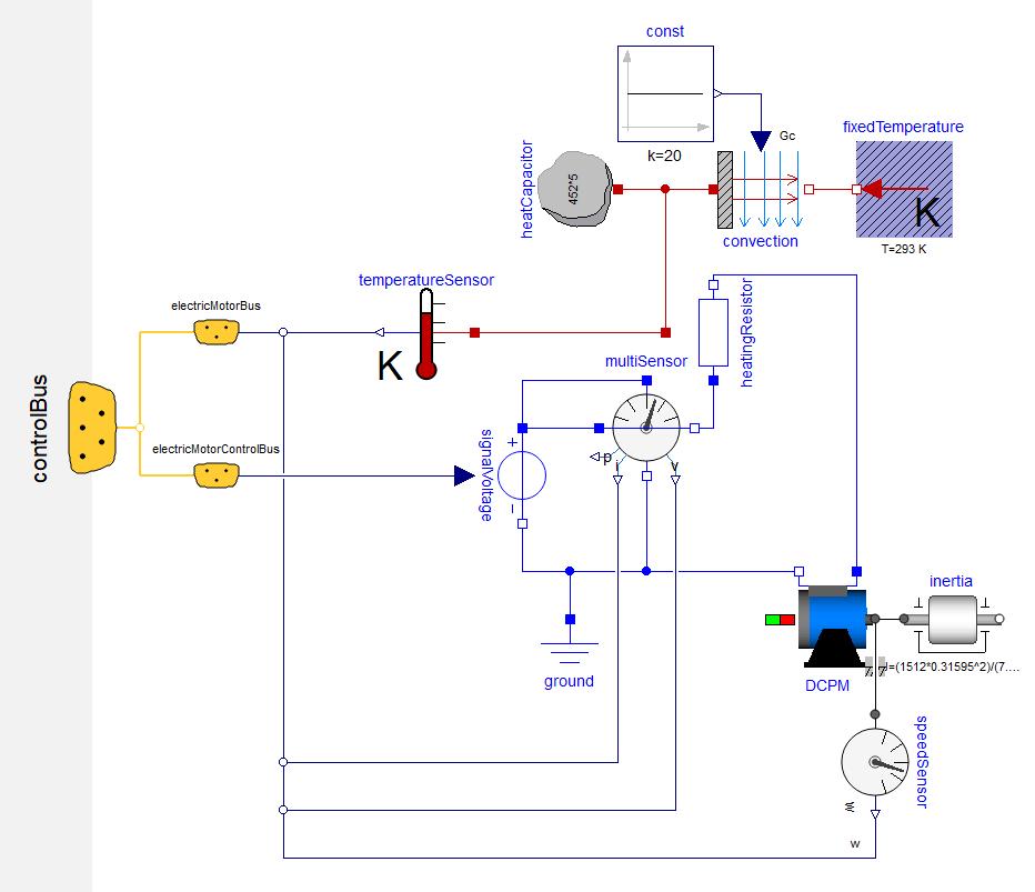 Figure 4. Subsystem setup