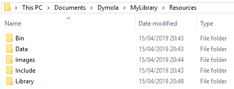 Figure 1.  An example of a Resources folder