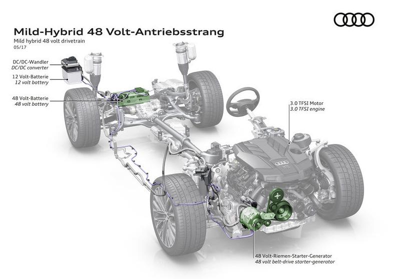 Figure 3. Mild Hybrid drivetrain example (Audi, 2017)