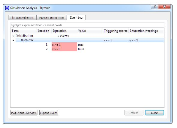 Figure 4: The Event Log showing event details. Image: Dymola/Dassault Systemes