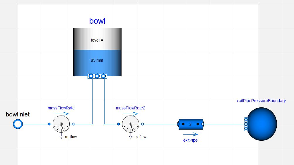 Figure 4. The toilet bowl itself.