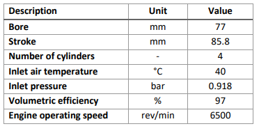 Table 1. BMW Mini Cooper engine specifications