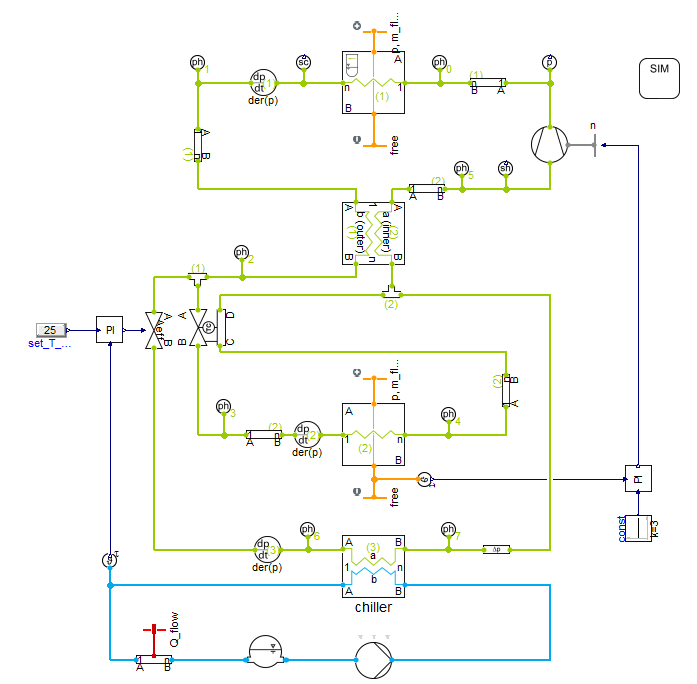 Figure 1: Diagram layer of a hybrid vehicle thermal management system.