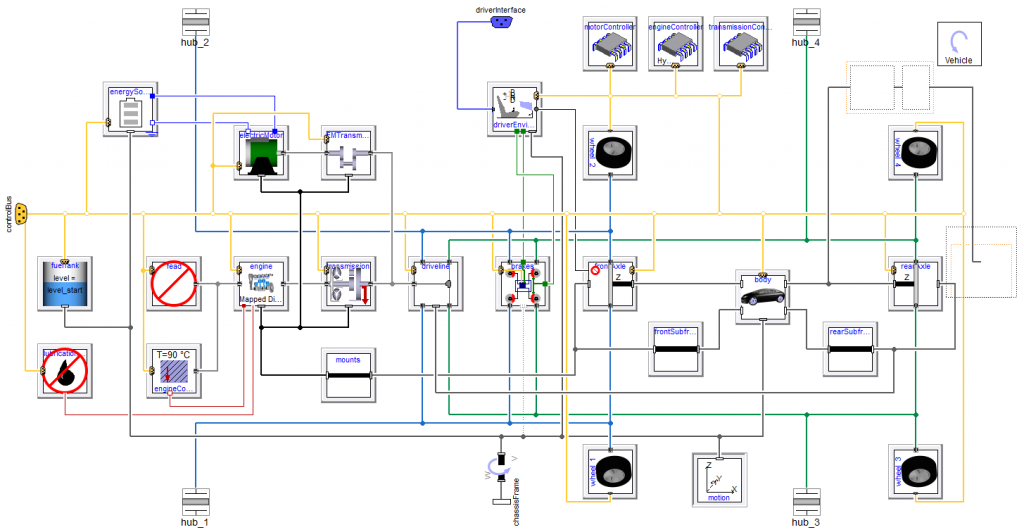 An Introduction to System Modelling - 2. Building Models