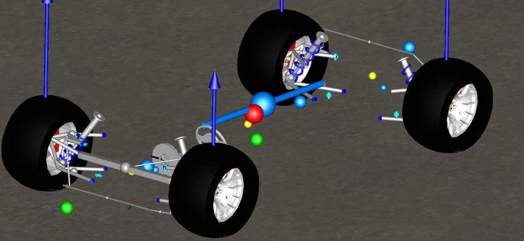 Figure 3: As with all VeSyMA vehicle models, further details can be included through deployment of subject specific libraries, such as VeSyMA - Powertrain.