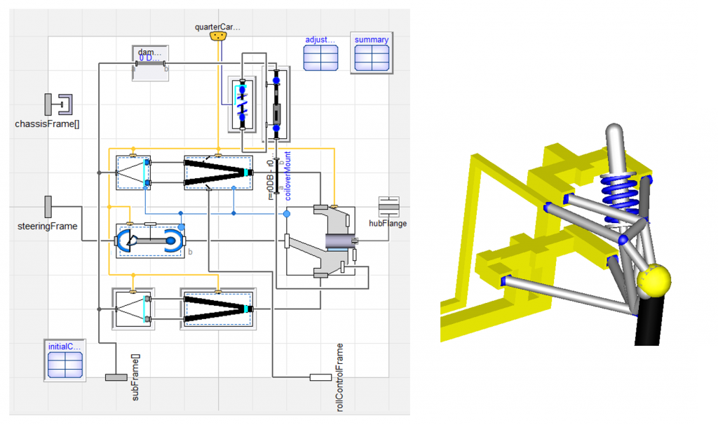 Figure 1: On the left is the graphical description of the Next Gen front suspension, to the right is the animated multibody representation.