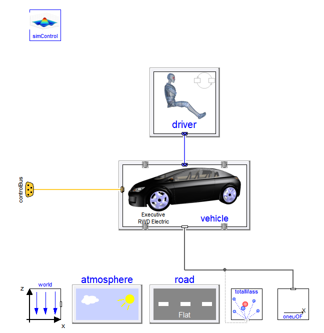 Figure 2: Vehicle experiment with redeclaration of the longitudinal control within the driver model