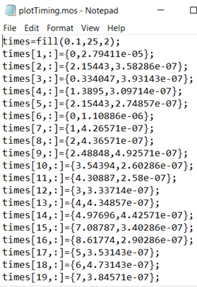 Figure 4. plotTimings.mos file contains the times array. The first column is the simulation time; the second is the CPU time required to calculate the step.