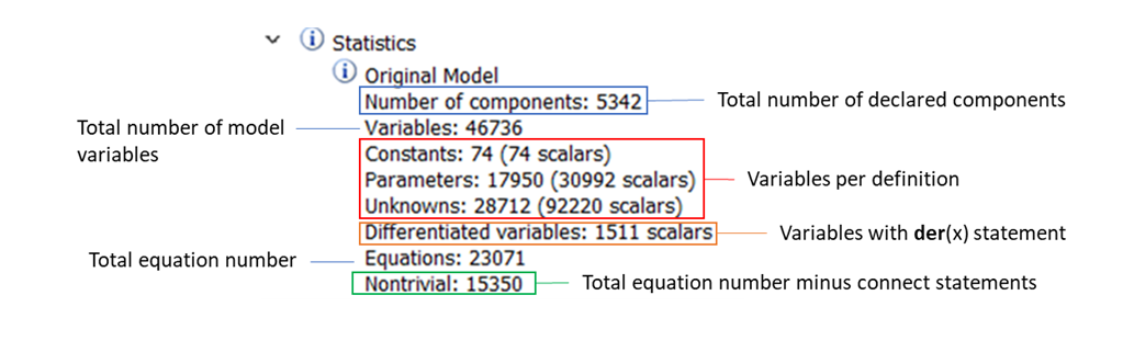 Figure 2: Interesting things about your pre-translated Dymola model can be found in the original model section