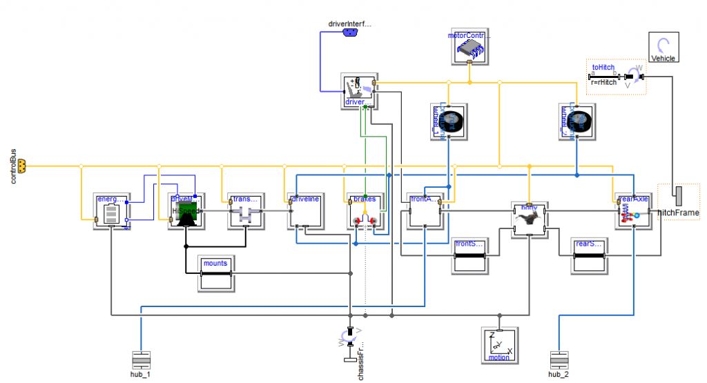 Figure 2. Electric motorbike diagram layer offering the plug-and-play approach to building and testing.
