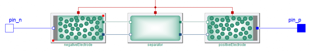 Figure 4. The battery library also allows you to go to the full detail of an electrochemical cell model to characterise higher level models for BMS use.