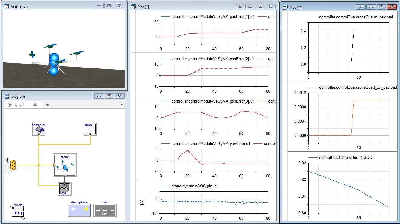 UAV Dynamics library