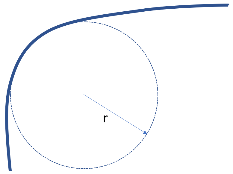 Figure 1: Simple Corner Radius Diagram
