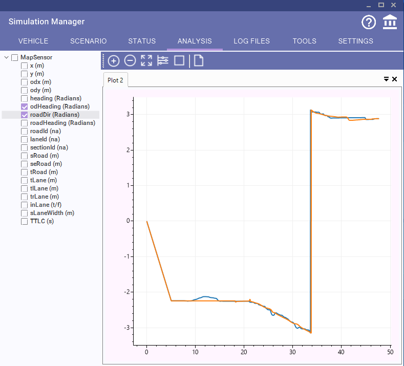 Figure 3: Simulation Manager Map Sensor results