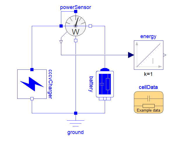 Figure 1: Charging a battery example from Modelica.Electrical.Batteries.Examples.CCCVcharging in Dymola 2021x
