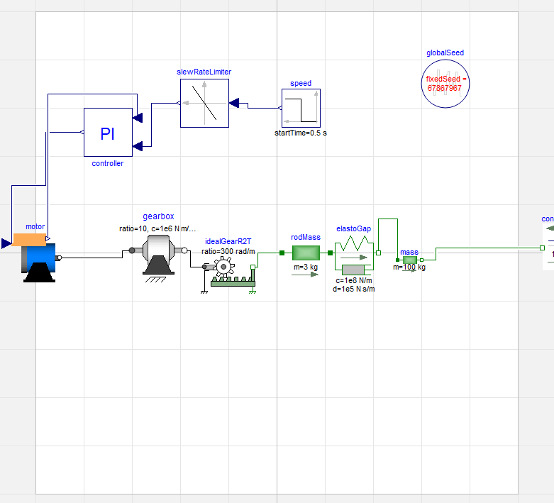 Figure 2. A messy model component layout in the Diagram layer.