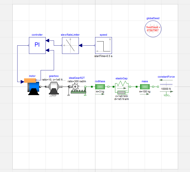 Figure 1. A tidy model component layout in the Diagram layer.