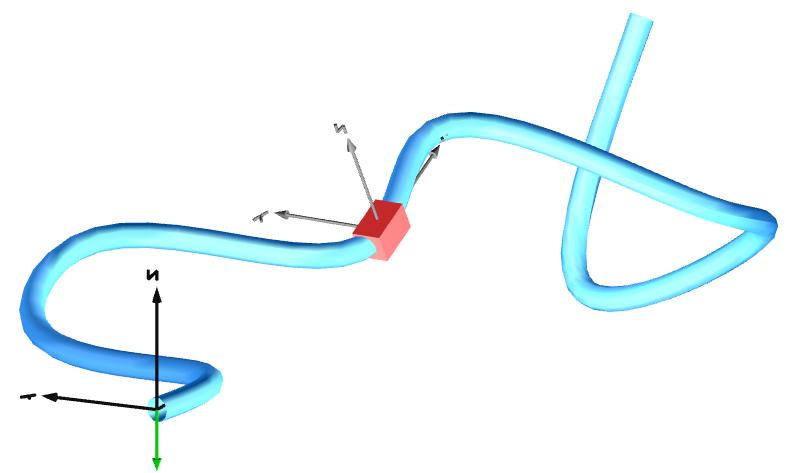 Figure: A 3D Wiggly Rail