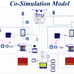 Co-simulation tool for hybrid energy system optimisation
